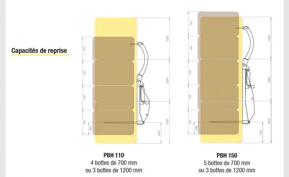 Pince hydraulique à bottes carrées